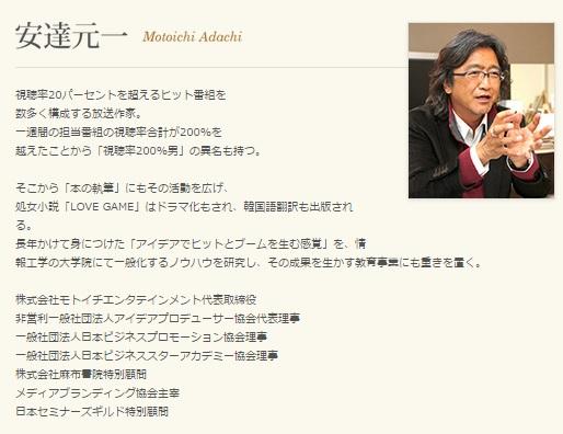 ビジネススター安達PR