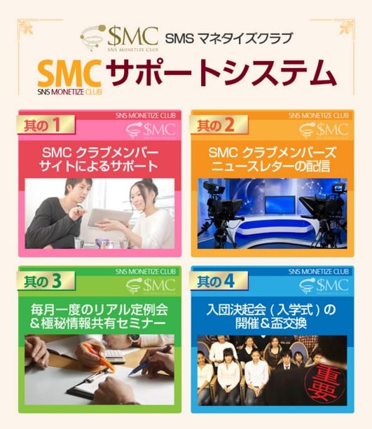 SMCサポート