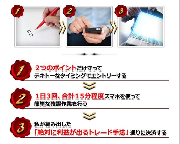 飯田3ステップ
