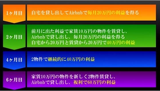 斉藤ステップアップ動画2