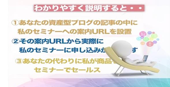 増田プログラム8