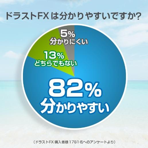 %e3%83%89%e3%83%a9%e3%82%b9%e3%83%88%e6%ba%80%e8%b6%b3%e5%ba%a62
